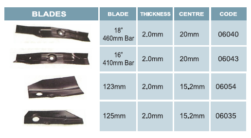 blades to fit southern cross